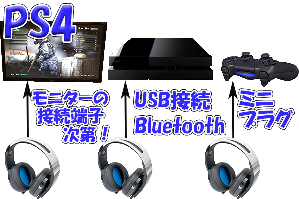 PS4 headset recommended2