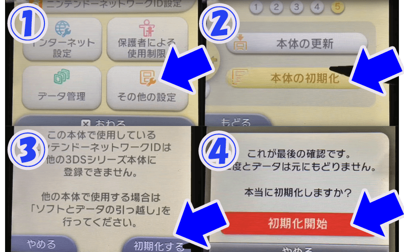 3DS initialization method3