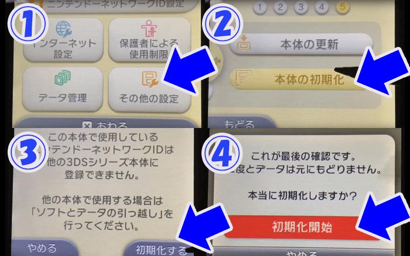 3DS initialization method3